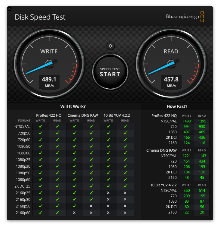 Blackmagic Disk Speed Testを用いたベンチマーク。1GBのテストでWrite:489.1MB/s、Read:457.8MB/sと上々の結果